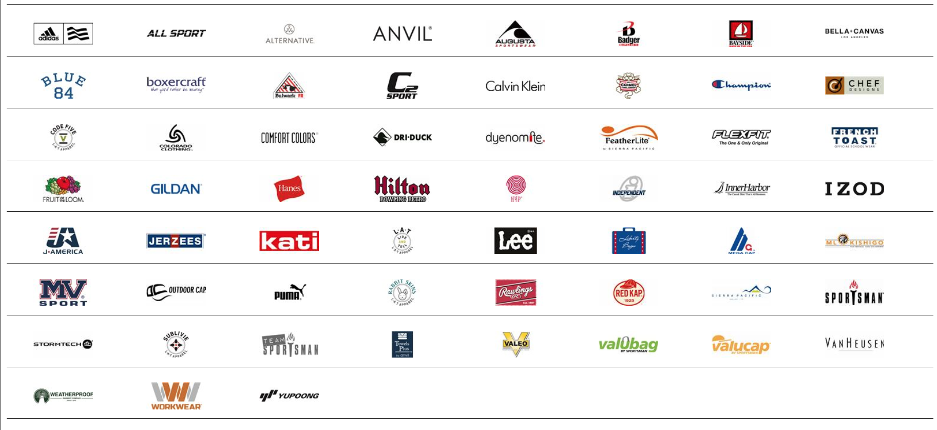 Best Brands Of The World Clothes